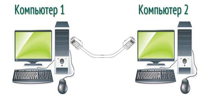 Как соединить два компьютера по сети?