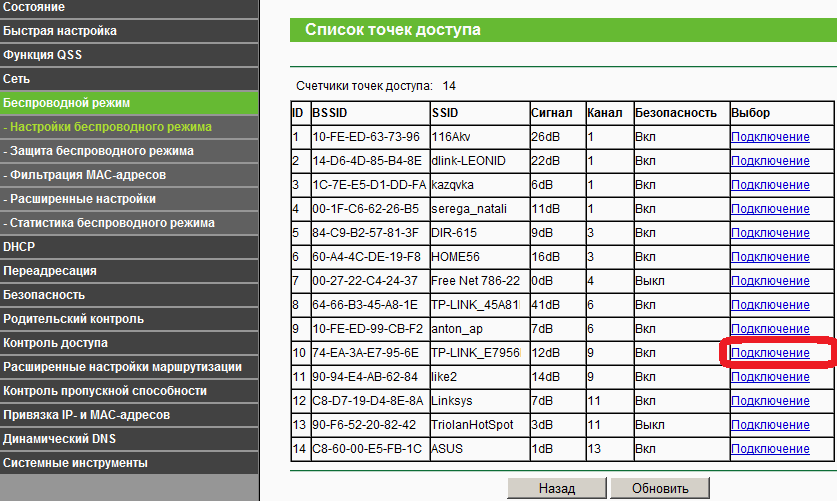 список wifi сетей