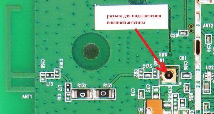 разъем подключения внешней антенны