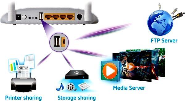 USB порт в роутере