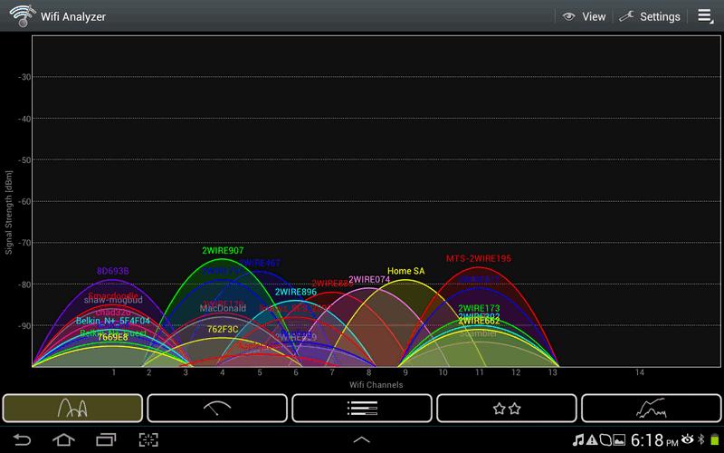 занятые каналы в приложении WiFi Analyzer