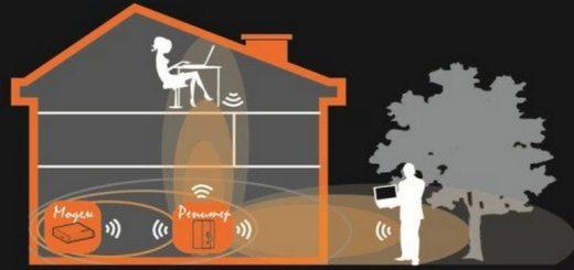 Расширить Wi-Fi покрытие с помощью старого роутера